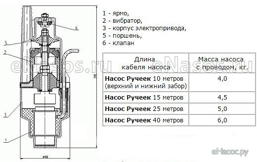 ПМП-062-М27Р-L2700-h300-НВ